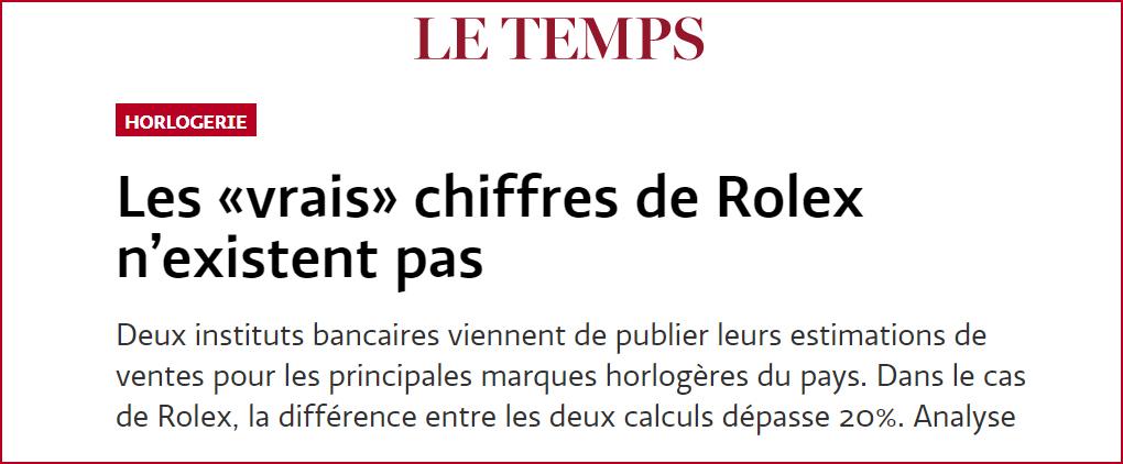 Le temps Rolex et chiffres